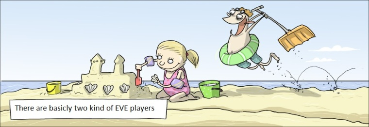 Your basic EVE wardec, illustrated.